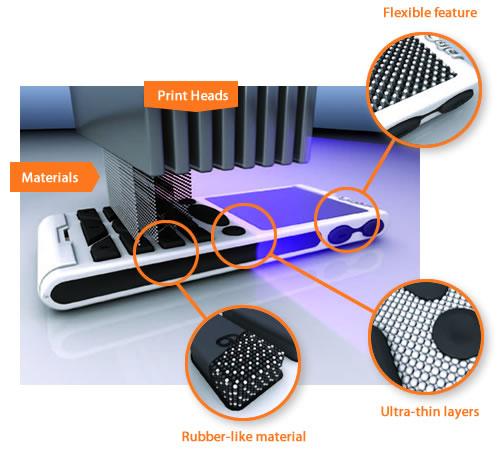 Stratasys 3D Printing Technolo
