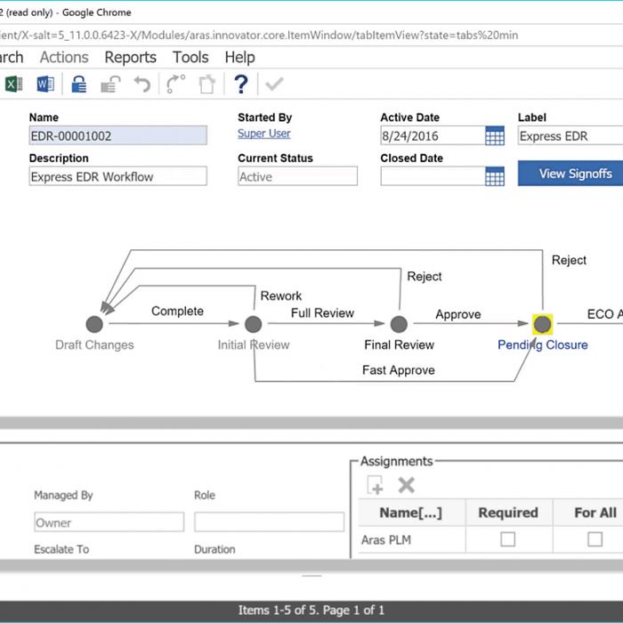 Aras Configuration Management