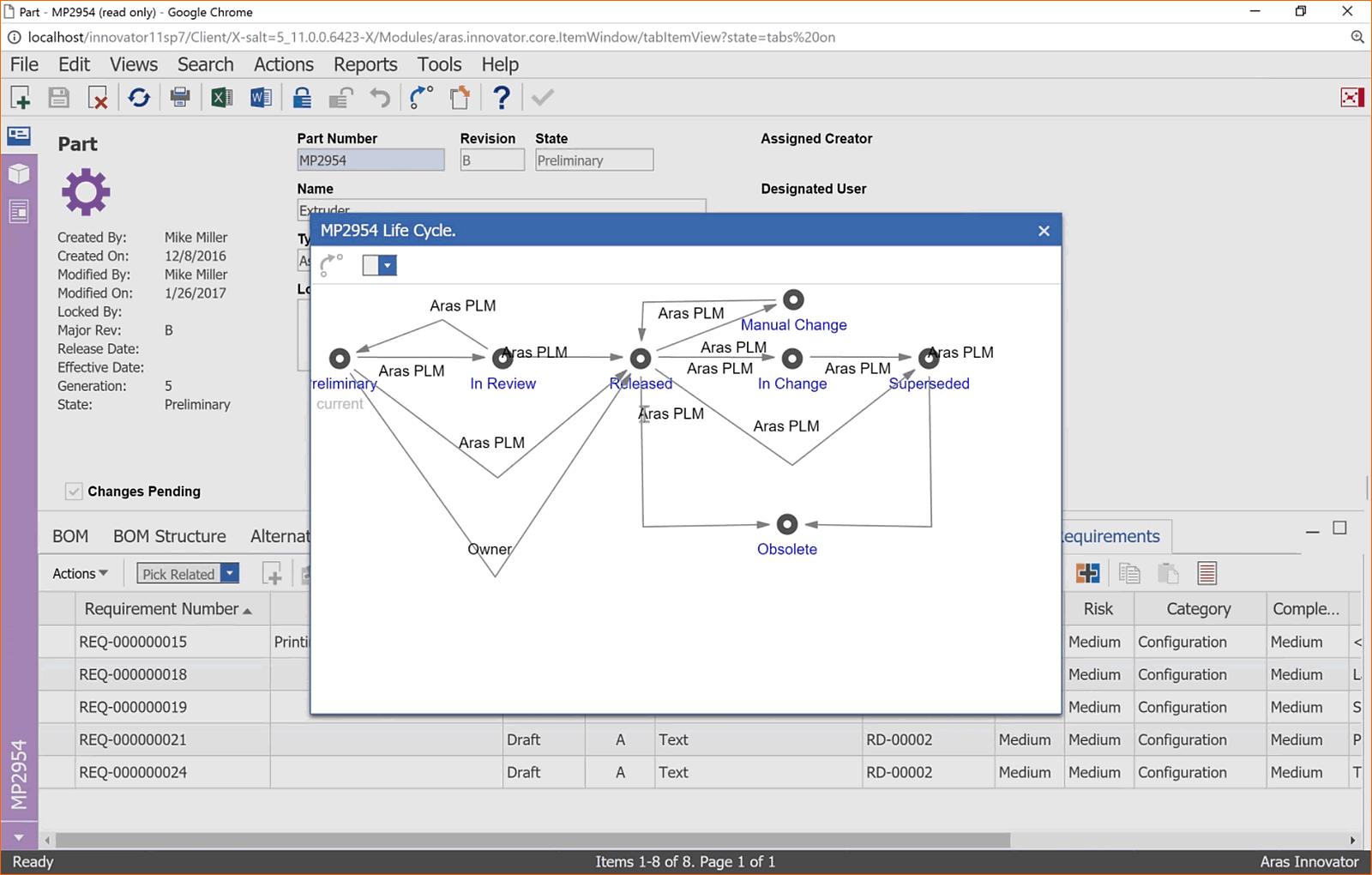 Digital life cycle simulation dating