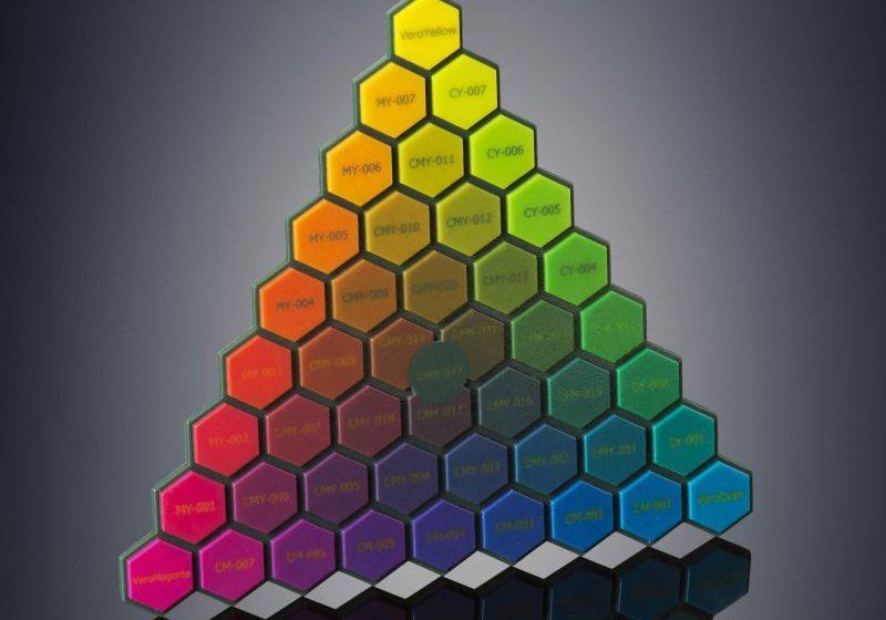 3D printing colour palette