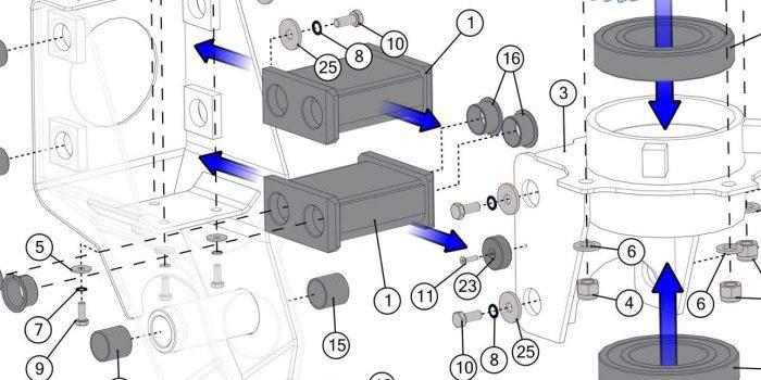 PDM technical documentation