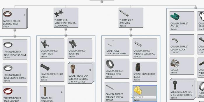 SOLIDWORKS Treehouse Enhancements
