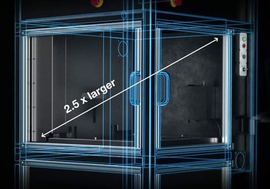 Stratasys V650 build size