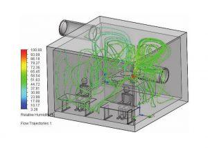 HVAC Flow Simulation