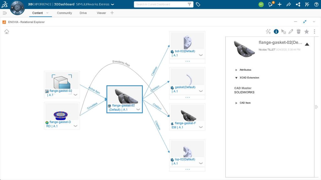 SIMULIAworks SOLIDWORKS relationship