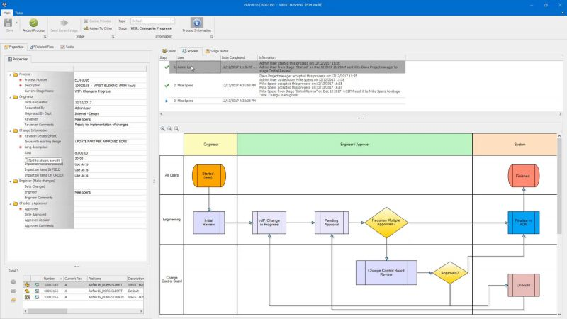 SOLIDWORKS Manage Process Management