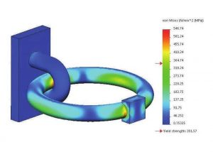 Assembly Analysis, SOLIDWORKS Simulation License Premium