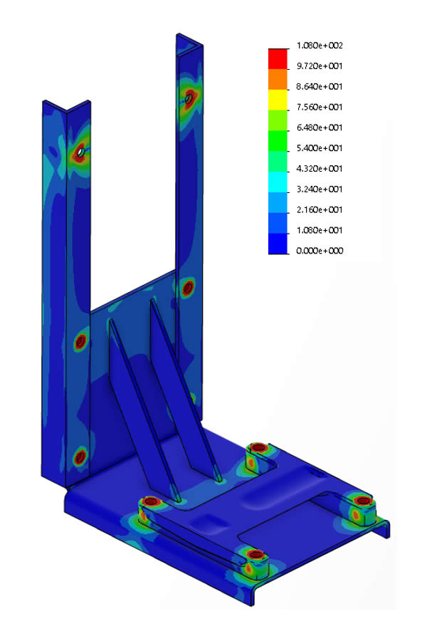 Structural Simulation Results