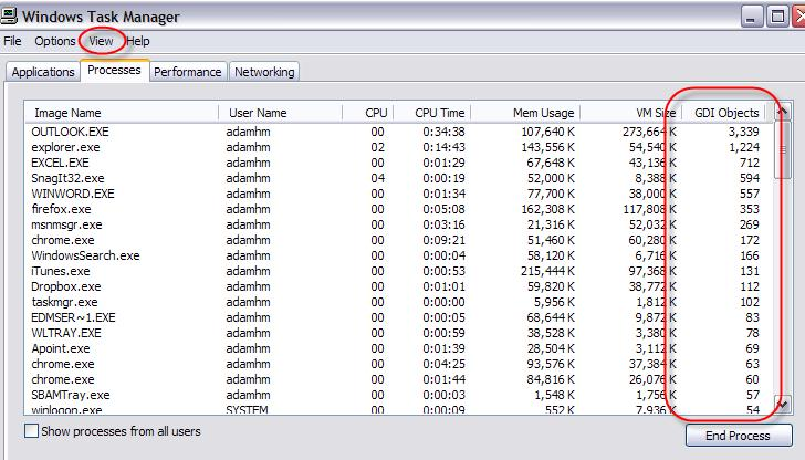 Task Manager - GDI Objects column