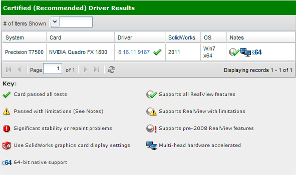 SOLIDWORKS Certified Graphics Drivers