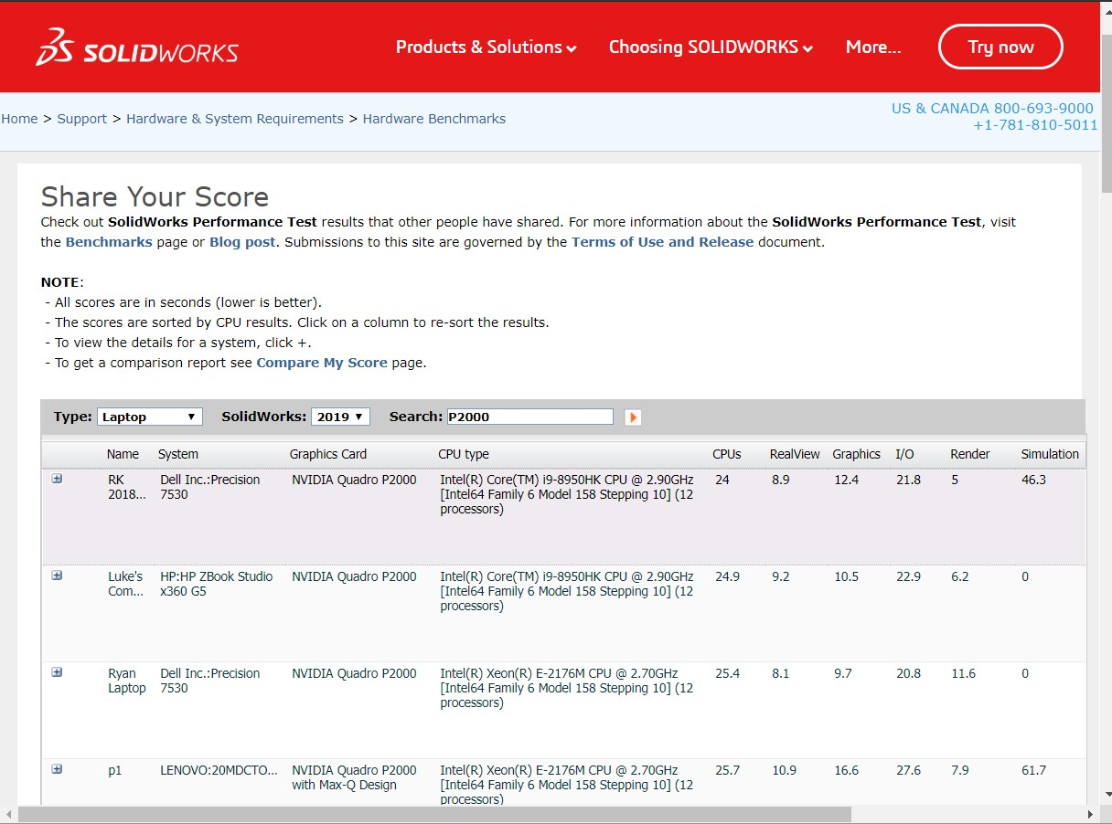 SOLIDWORKS Performance Test will help you select the right