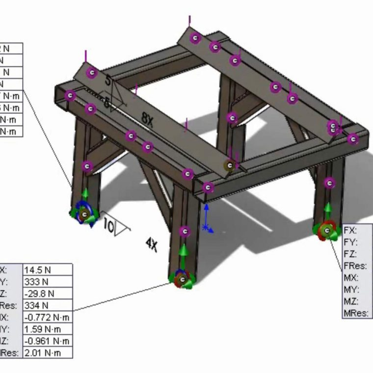 SOLIDWORKS Simulation Beam Joints