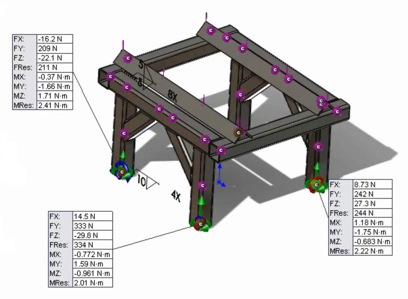 How to Analyze Truss Problems in SOLIDWORKS Simulation