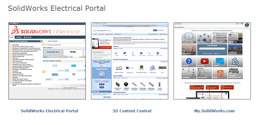 SolidWorks Electrical Portal