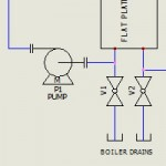 SolidWorks Electrical Piping & Instrumentation Diagram (P&ID) – Part 1