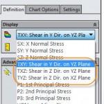 Shear Stress Plots