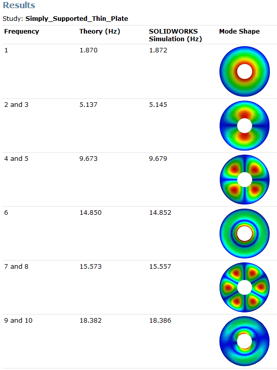 Benchmark Results Example