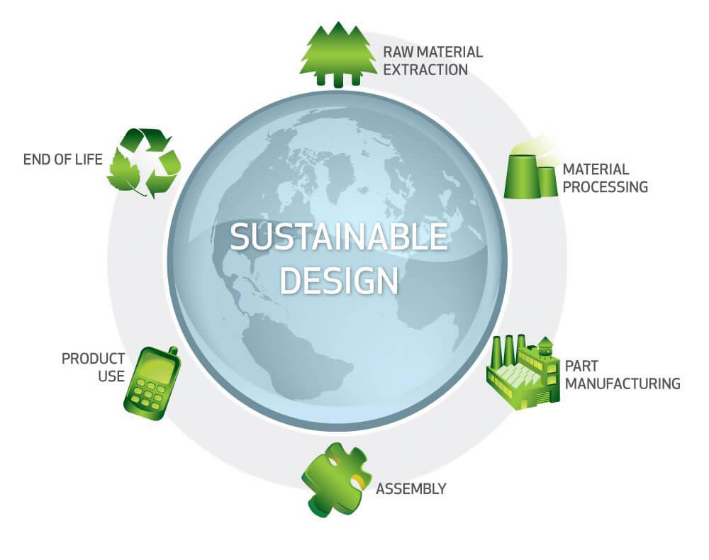 SOLIDWORKS Sustainability Life Cycle Assessment