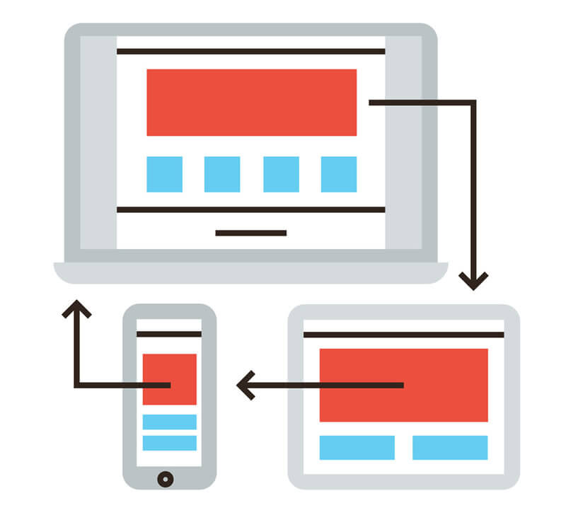 DriveWorks Responsive Design - the form adjuststo different sizes of screen