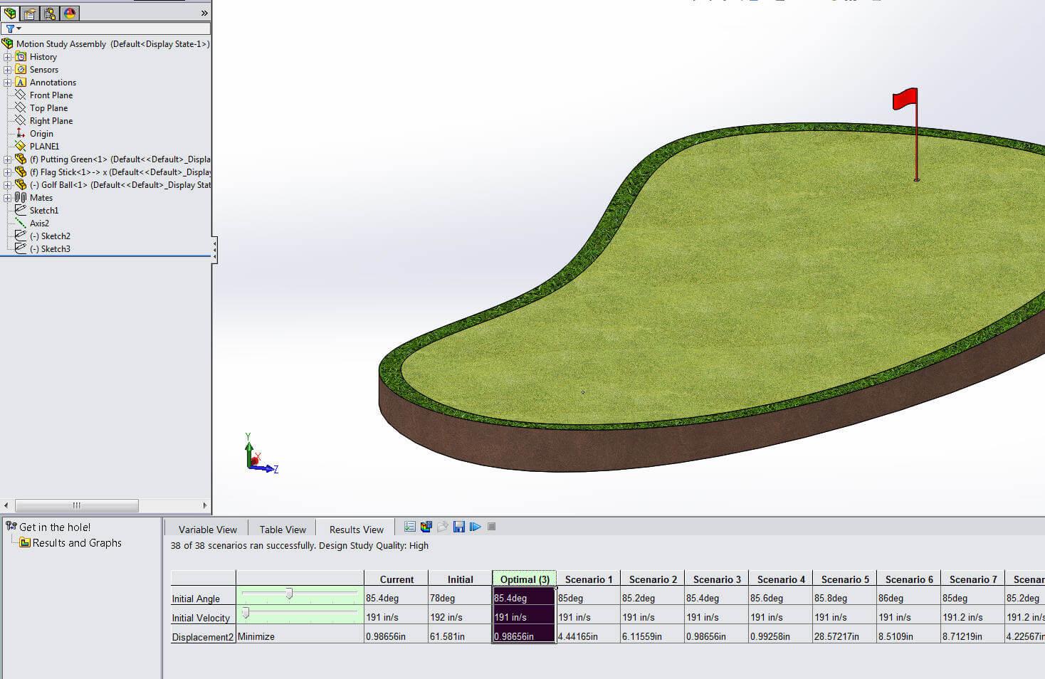 Optimal Design Study