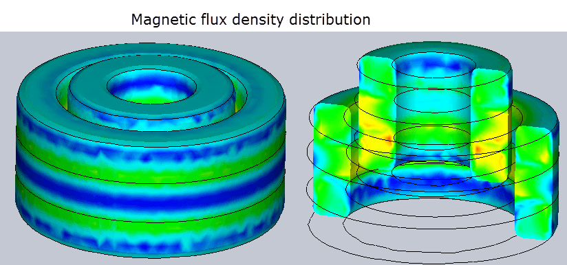 Magnetic Bearing Simulation using EMS for SOLIDWORKS