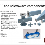 SOLIDWORKS Electro-mechanical Simulation Industries & Applications