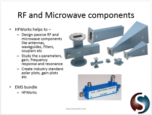 RF Microwave Components