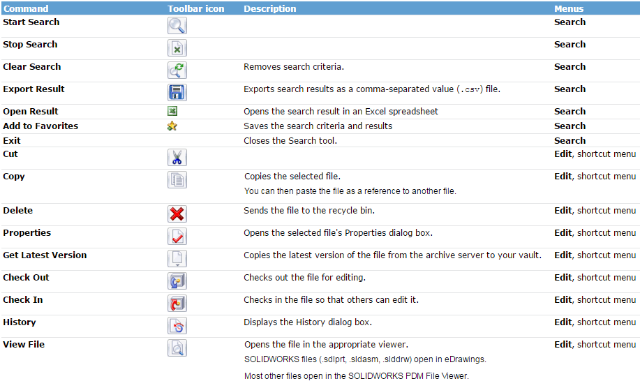 Getting more out of your SOLIDWORKS PDM search tool