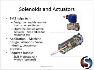 Solenoids & Actuators