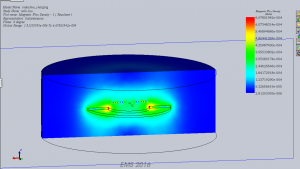 Section plot of the magnetic flux density created with the power transmitter
