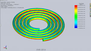 Current density plot on the receiver coil