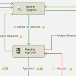 Eliminate your Top 3 File Management Risks with SOLIDWORKS PDM