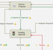 PDM Revision Control