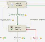 PDM Revision Control