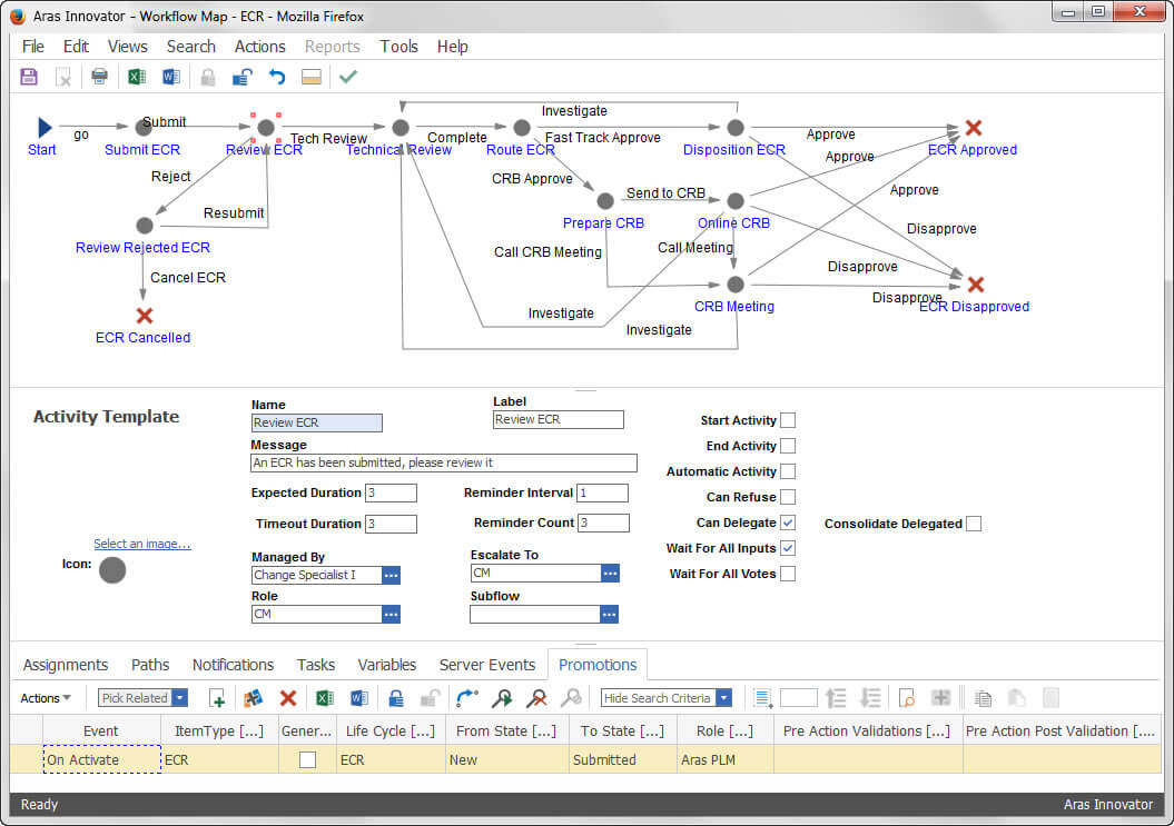 Aras PLM Change Management