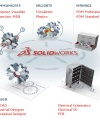 SOLIDWORKS Solutions