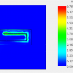 PIFA Antenna simulation using HFWorks for SOLIDWORKS