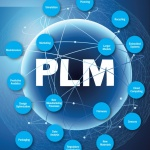 Making the Case for Resilient PLM [WHITE PAPER]
