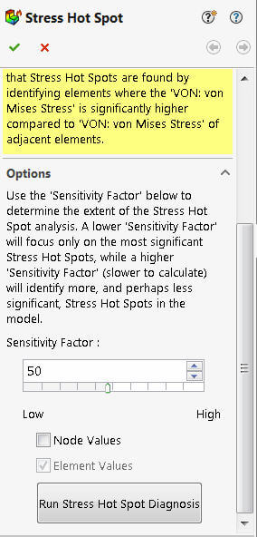 Stress Hot Spot Options