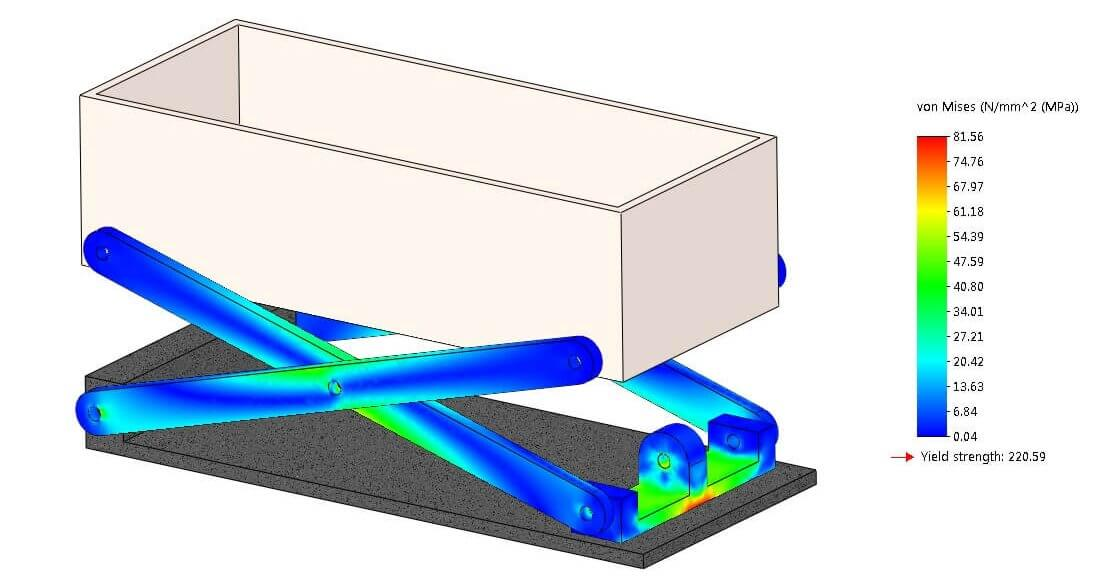 Display SOLIDWORKS Simulation Results