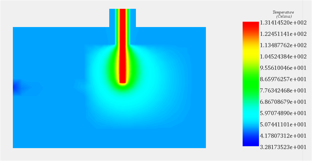 Distribution of the temperature at 6.7 GHz