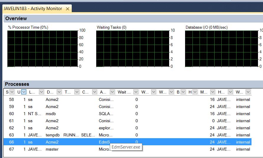 PDM Server Processes