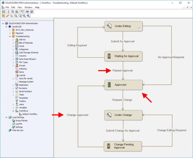 Example Document Workflow