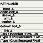 How to sort SOLIDWORKS Toolbox Components in your BOM table [VIDEO]