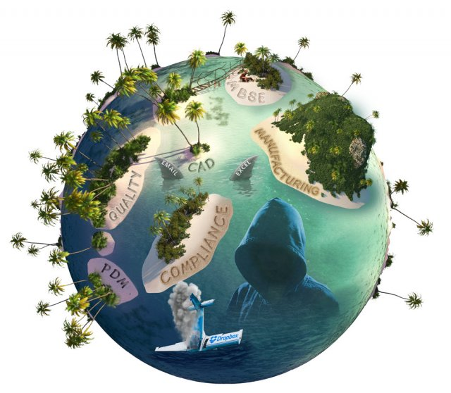 Development processes and business systems are islands