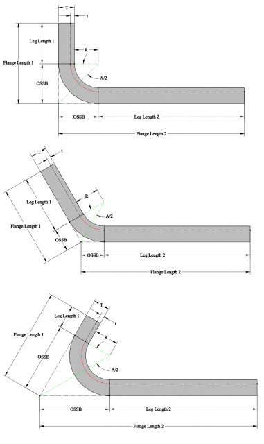 Figure 5: outside setback (OSSB) in different bending angles