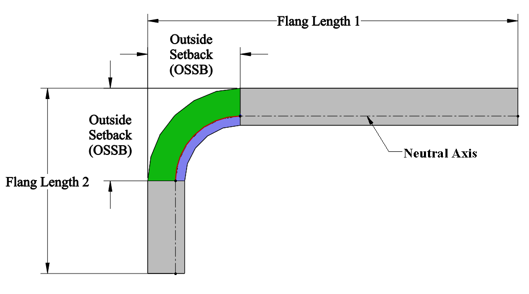 Learn Sheet Metal Design Terminology Including Bend Deduction