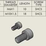 How to combine multiple Custom Properties in a SOLIDWORKS Bill of Materials