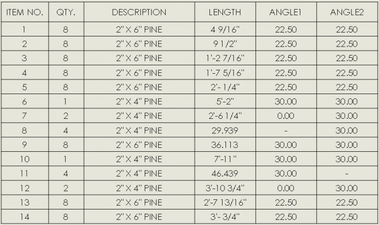 SOLIDWORKS Weldment Cut List Table