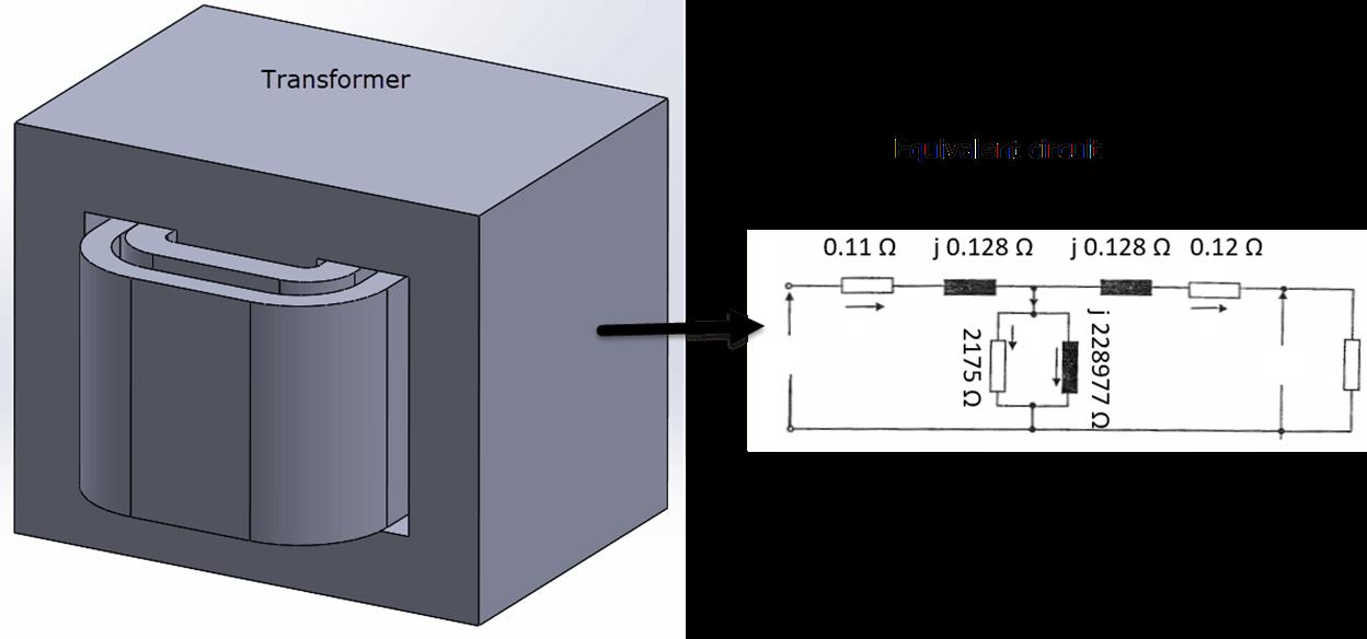 Open & Short Circuit Transformer Simulation Tests inside